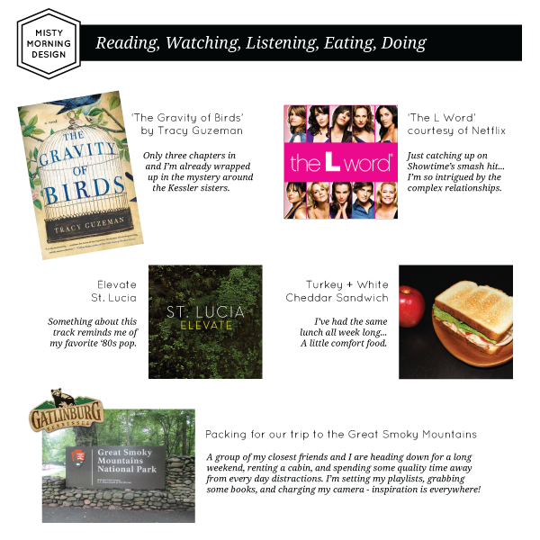 Reading-Watching-Listening-Eating-Doing_Sept-14