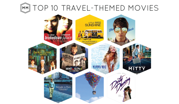 top-10-travel-themed-movies
